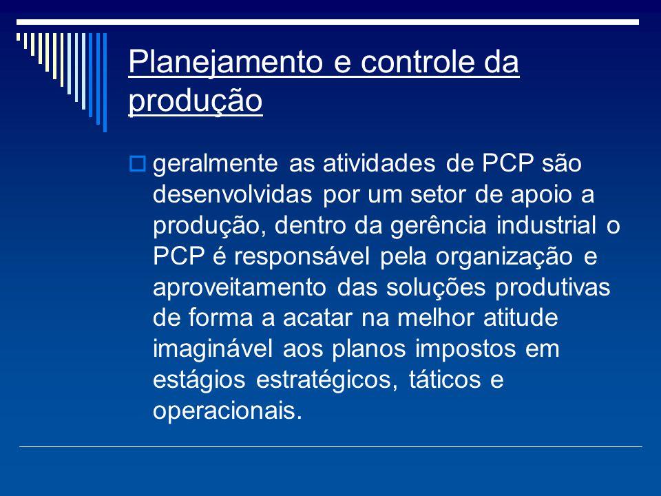 Planejamento e controle da produção  geralmente as atividades de PCP são desenvolvidas por um setor de apoio a produção, dentro da gerência industria