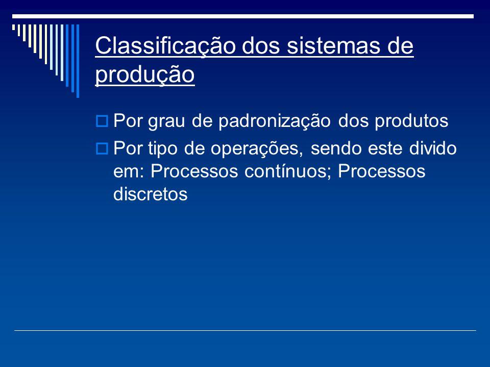 Classificação dos sistemas de produção  Por grau de padronização dos produtos  Por tipo de operações, sendo este divido em: Processos contínuos; Pro