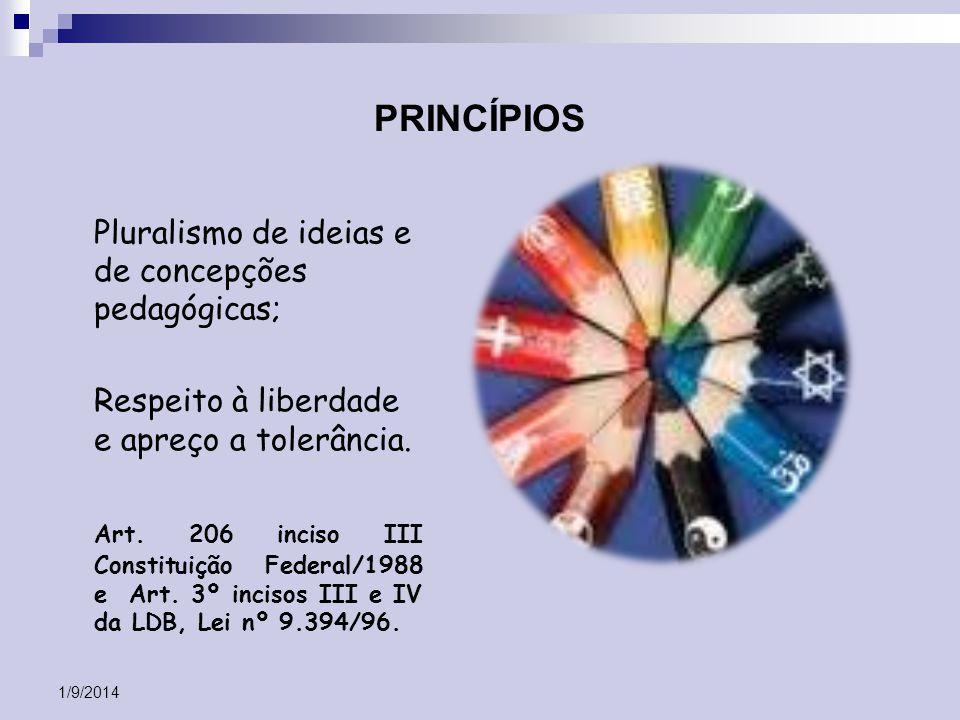 PRINCÍPIOS Pluralismo de ideias e de concepções pedagógicas; Respeito à liberdade e apreço a tolerância. Art. 206 inciso III Constituição Federal/1988