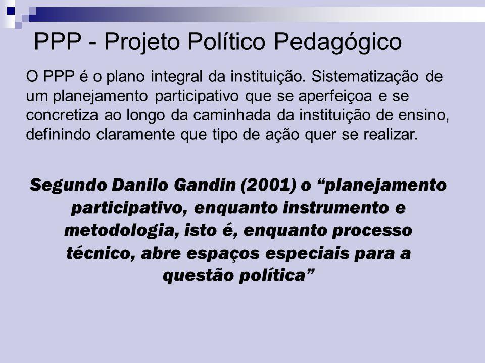 PPP - Projeto Político Pedagógico O PPP é o plano integral da instituição. Sistematização de um planejamento participativo que se aperfeiçoa e se conc