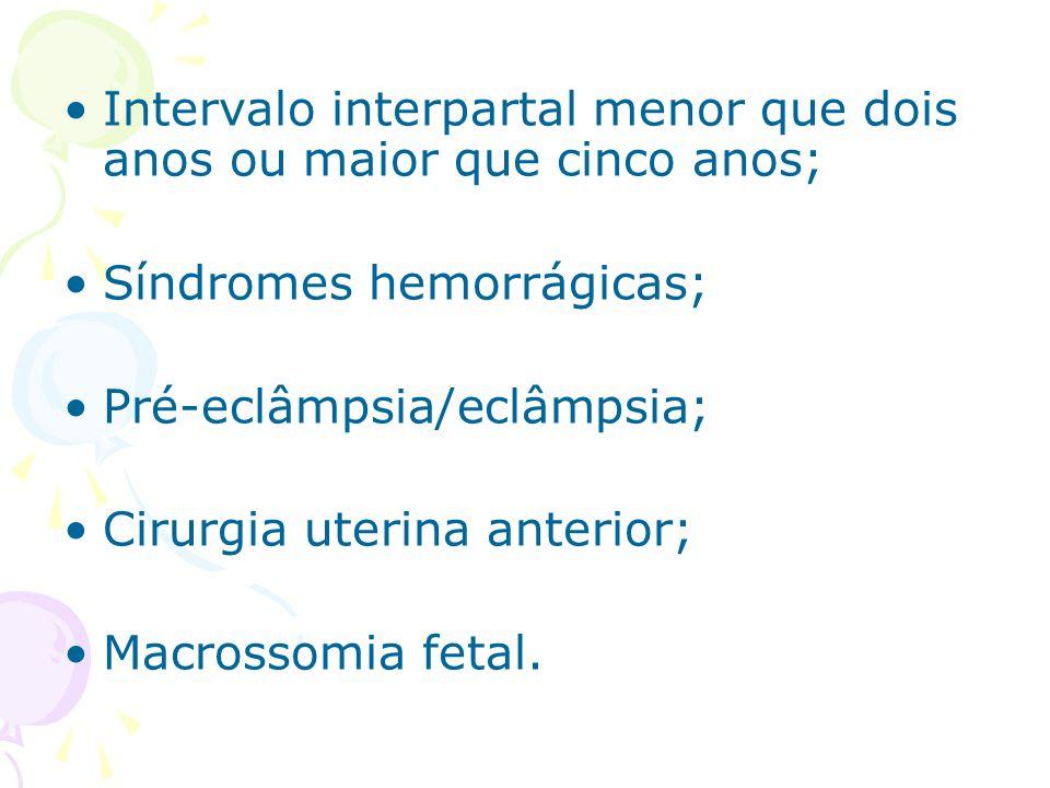 Intervalo interpartal menor que dois anos ou maior que cinco anos; Síndromes hemorrágicas; Pré-eclâmpsia/eclâmpsia; Cirurgia uterina anterior; Macross