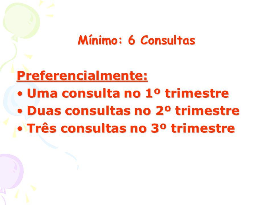Mínimo: 6 Consultas Preferencialmente: Uma consulta no 1º trimestreUma consulta no 1º trimestre Duas consultas no 2º trimestreDuas consultas no 2º tri
