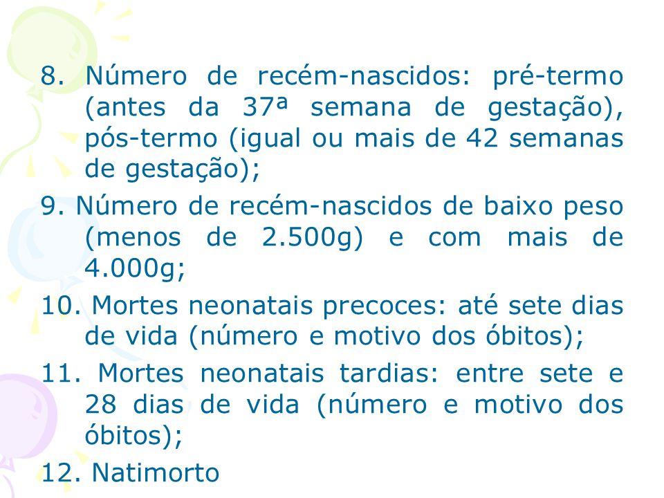 8. Número de recém-nascidos: pré-termo (antes da 37ª semana de gestação), pós-termo (igual ou mais de 42 semanas de gestação); 9. Número de recém-nasc