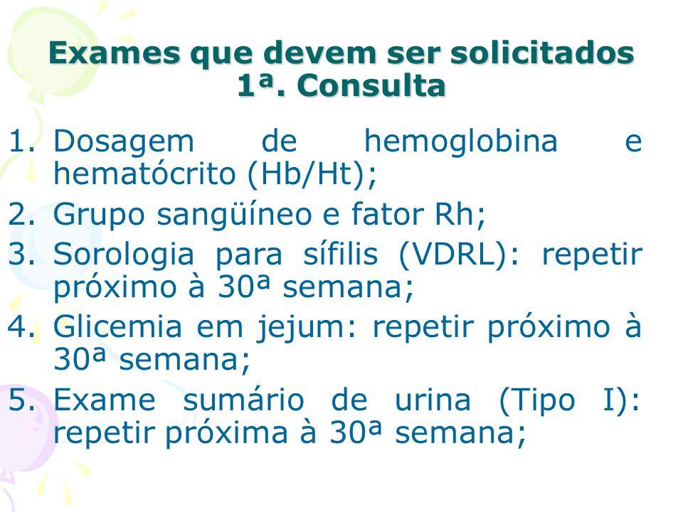 Exames que devem ser solicitados 1ª. Consulta 1.Dosagem de hemoglobina e hematócrito (Hb/Ht); 2.Grupo sangüíneo e fator Rh; 3.Sorologia para sífilis (