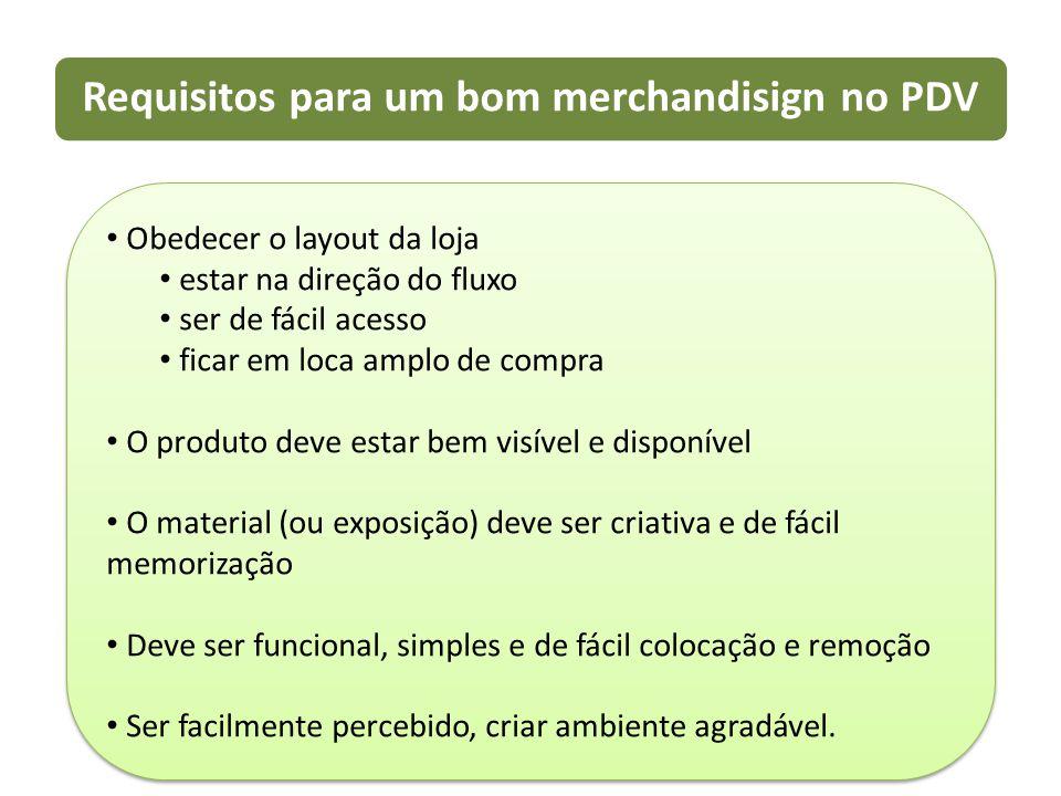 Requisitos para um bom merchandisign no PDV Obedecer o layout da loja estar na direção do fluxo ser de fácil acesso ficar em loca amplo de compra O pr