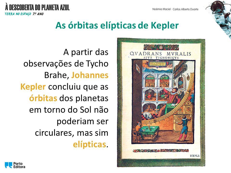A partir das observações de Tycho Brahe, Johannes Kepler concluiu que as órbitas dos planetas em torno do Sol não poderiam ser circulares, mas sim elípticas.