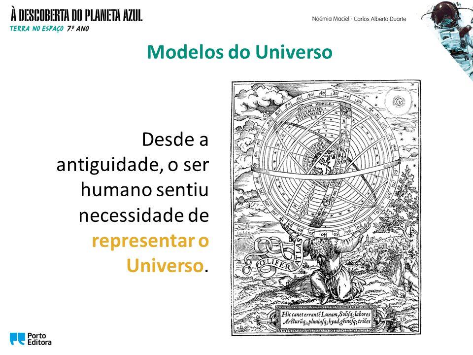 A ideia de Universo que temos hoje é bastante diferente daquela que existia na Antiguidade.