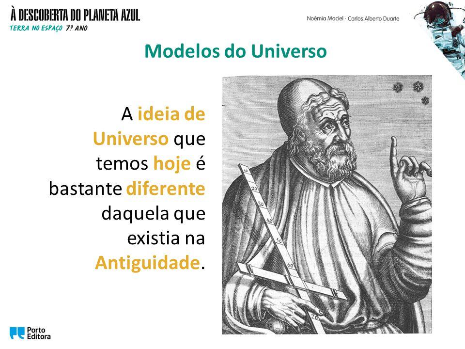 Ao longo dos tempos, o Modelo do Universo tem evoluído com o desenvolvimento científico e tecnológico.