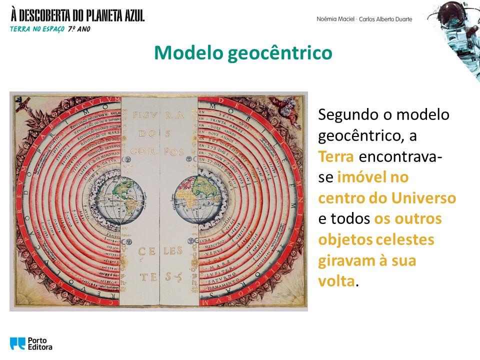 Segundo o modelo geocêntrico, a Terra encontrava- se imóvel no centro do Universo e todos os outros objetos celestes giravam à sua volta.