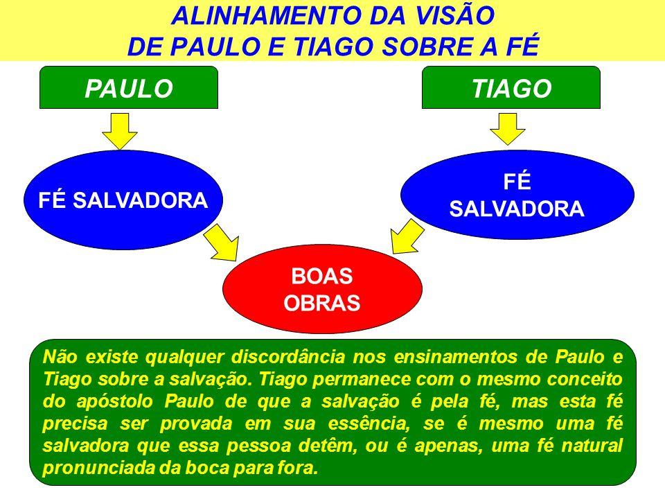 ALINHAMENTO DA VISÃO DE PAULO E TIAGO SOBRE A FÉ FÉ SALVADORA BOAS OBRAS FÉ SALVADORA PAULOTIAGO Não existe qualquer discordância nos ensinamentos de
