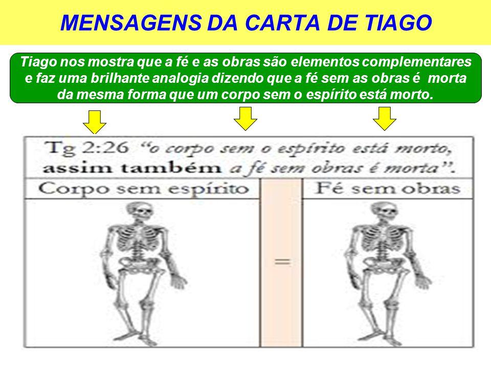 MENSAGENS DA CARTA DE TIAGO Tiago nos mostra que a fé e as obras são elementos complementares e faz uma brilhante analogia dizendo que a fé sem as obr