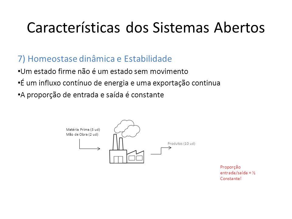 Características dos Sistemas Abertos 7) Homeostase dinâmica e Estabilidade Um estado firme não é um estado sem movimento É um influxo contínuo de ener