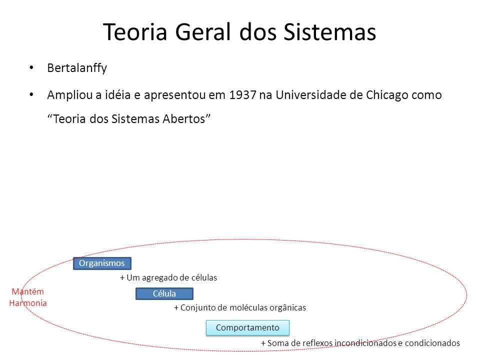 """Teoria Geral dos Sistemas Bertalanffy Ampliou a idéia e apresentou em 1937 na Universidade de Chicago como """"Teoria dos Sistemas Abertos"""" Organismos +"""