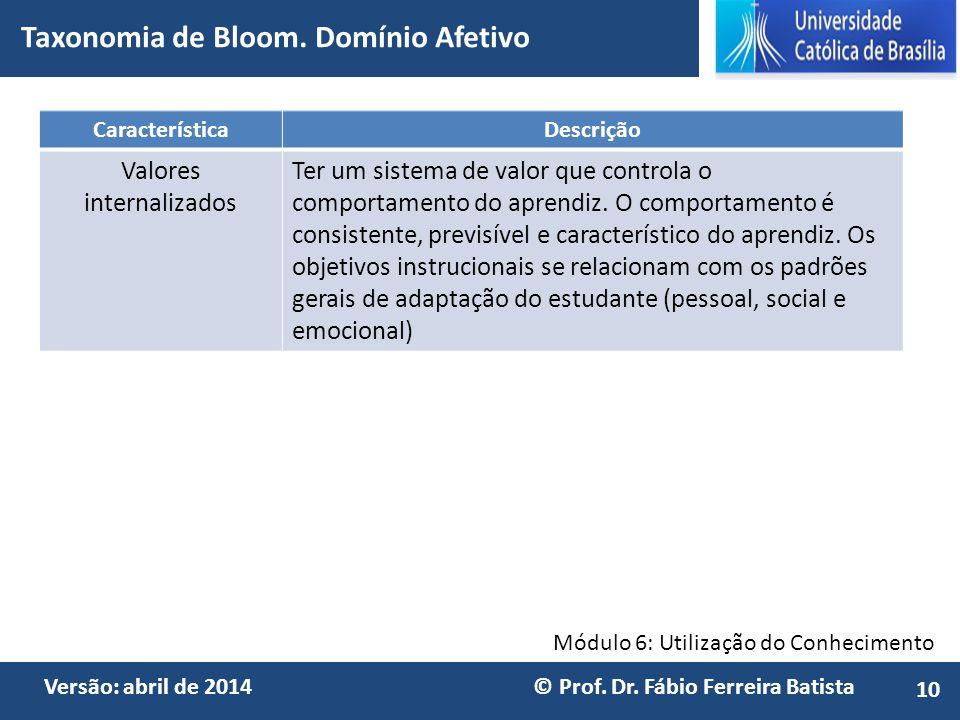 Módulo 6: Utilização do Conhecimento Versão: abril de 2014 © Prof. Dr. Fábio Ferreira Batista Taxonomia de Bloom. Domínio Afetivo 10 CaracterísticaDes