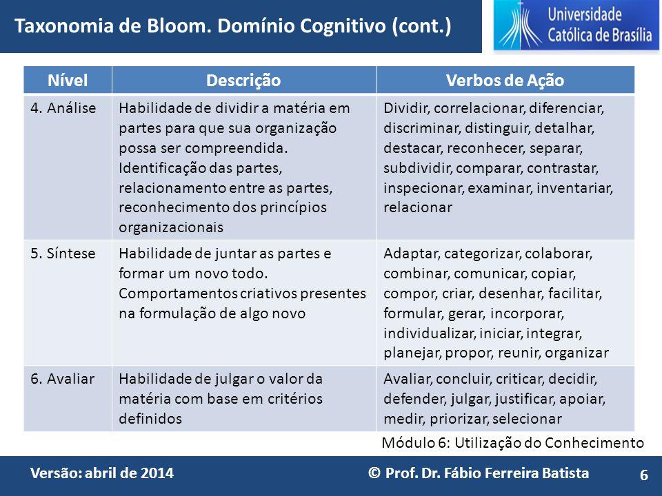 Módulo 6: Utilização do Conhecimento Versão: abril de 2014 © Prof. Dr. Fábio Ferreira Batista NívelDescriçãoVerbos de Ação 4. AnáliseHabilidade de div