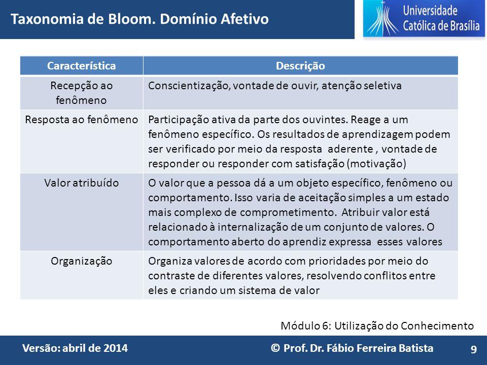 Módulo 6: Utilização do Conhecimento Versão: abril de 2014 © Prof. Dr. Fábio Ferreira Batista Taxonomia de Bloom. Domínio Afetivo 9 CaracterísticaDesc