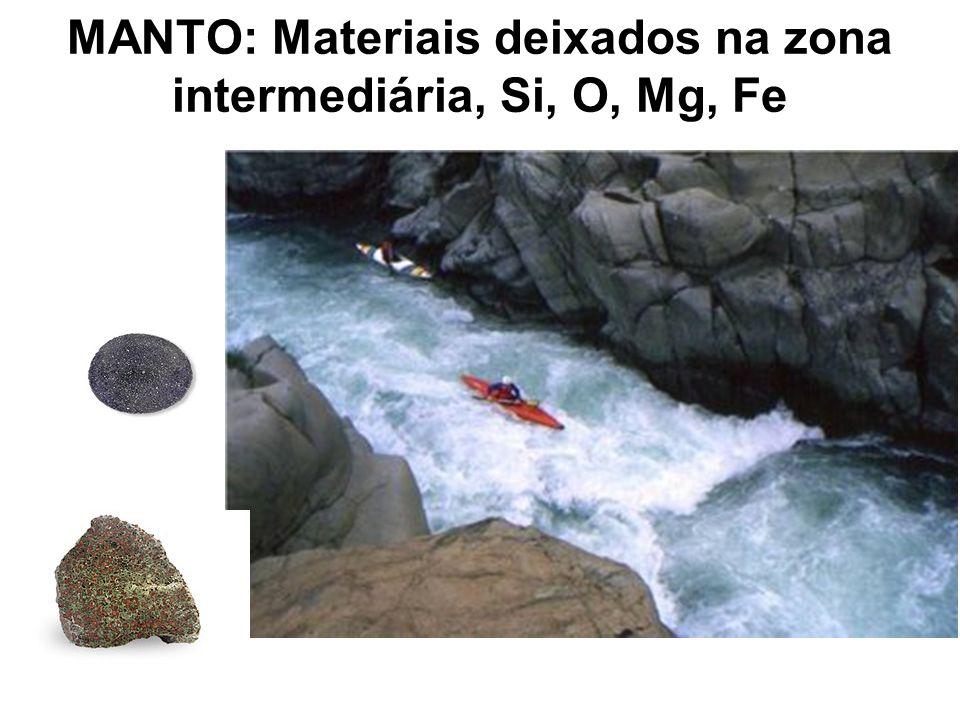 MANTO: Materiais deixados na zona intermediária, Si, O, Mg, Fe