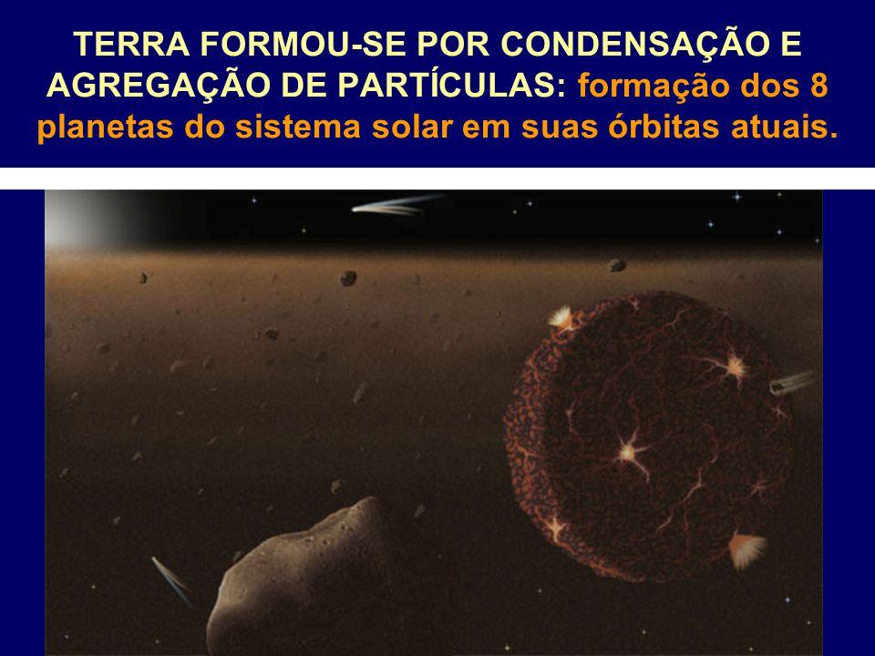 ONDAS SÍSMICAS Utilizam-se vibrações, que são enviadas para o interior da Terra para analisar sua estrutura interna.