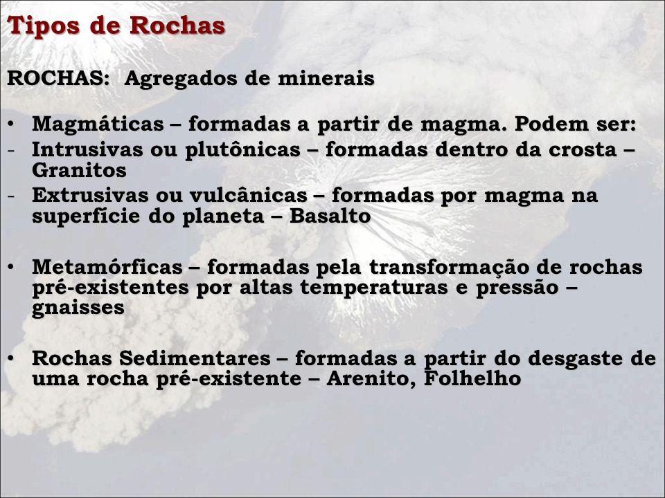 Tipos de Rochas ROCHAS: Agregados de minerais ROCHAS: Agregados de minerais Magmáticas – formadas a partir de magma.
