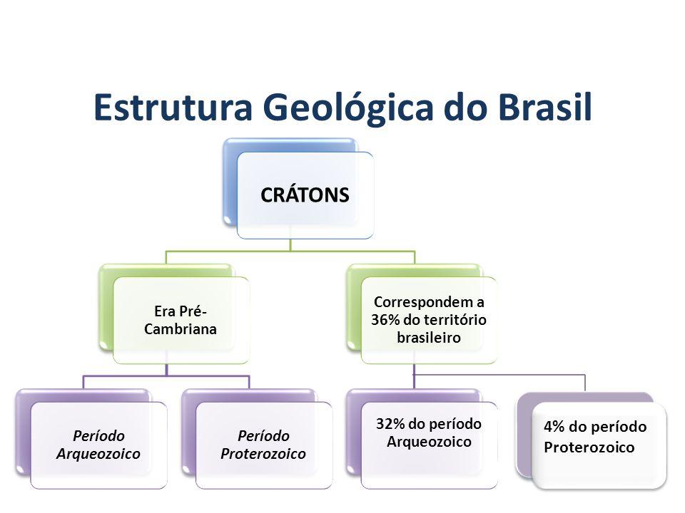 Estrutura Geológica do Brasil GEOGRAFIA, 7º Ano A estrutura geológica do Brasil e sua relação com a formação do relevo CRÁTONS Era Pré- Cambriana Período Arqueozoico Período Proterozoico Correspondem a 36% do território brasileiro 32% do período Arqueozoico 4% do período Proterozoico