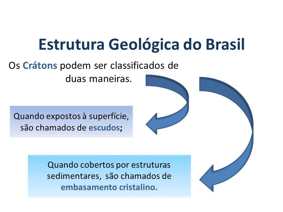 GEOGRAFIA, 7º Ano A estrutura geológica do Brasil e sua relação com a formação do relevo Estrutura Geológica do Brasil Os Crátons podem ser classificados de duas maneiras.
