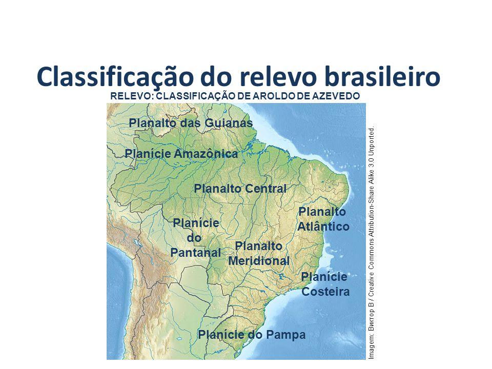 Classificação do relevo brasileiro GEOGRAFIA, 7º Ano A estrutura geológica do Brasil e sua relação com a formação do relevo Planalto das Guianas Planalto Central Planície Amazônica Planície do Pantanal Planalto Atlântico Planície do Pampa Planalto Meridional Planície Costeira Imagem: Виктор В / Creative Commons Attribution-Share Alike 3.0 Unported.