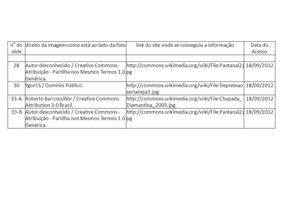 Tabela de Imagens n° do slide direito da imagem como está ao lado da fotolink do site onde se conseguiu a informaçãoData do Acesso 28Autor desconhecido / Creative Commons - Atribuição - Partilha nos Mesmos Termos 1.0 Genérica.