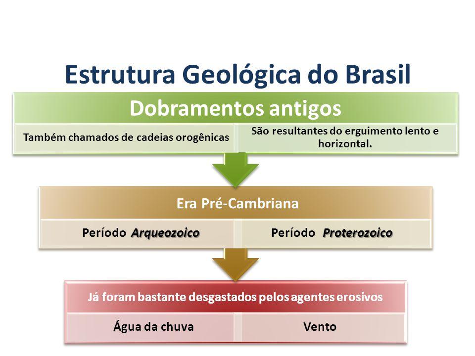 Planície do Pantanal GEOGRAFIA, 7º Ano A estrutura geológica do Brasil e sua relação com a formação do relevo Imagem: Autor desconhecido / Creative Commons - Atribuição - Partilha nos Mesmos Termos 1.0 Genérica.
