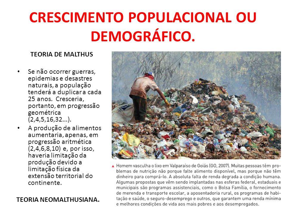 CRESCIMENTO POPULACIONAL OU DEMOGRÁFICO. TEORIA DE MALTHUS Se não ocorrer guerras, epidemias e desastres naturais, a população tenderá a duplicar a ca