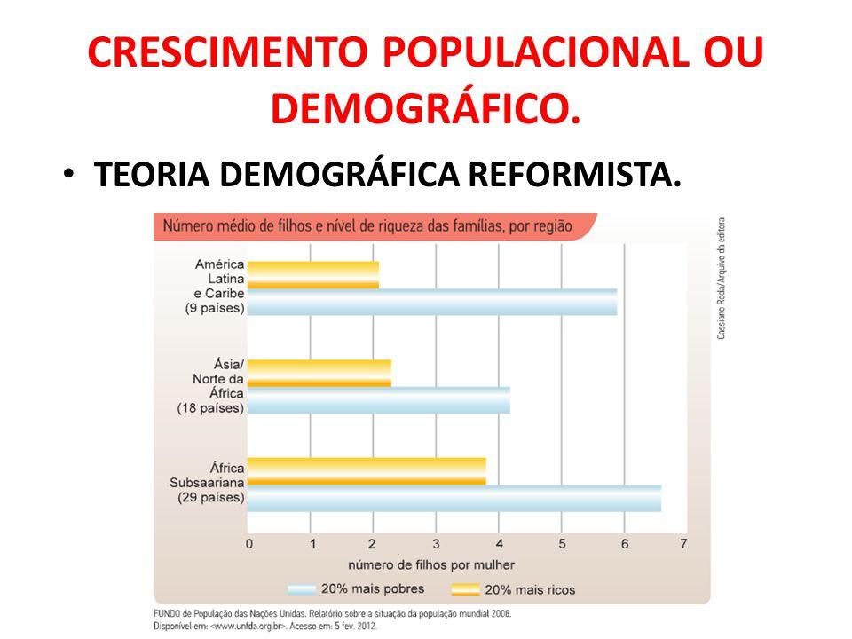 CRESCIMENTO POPULACIONAL OU DEMOGRÁFICO. TEORIA DEMOGRÁFICA REFORMISTA.