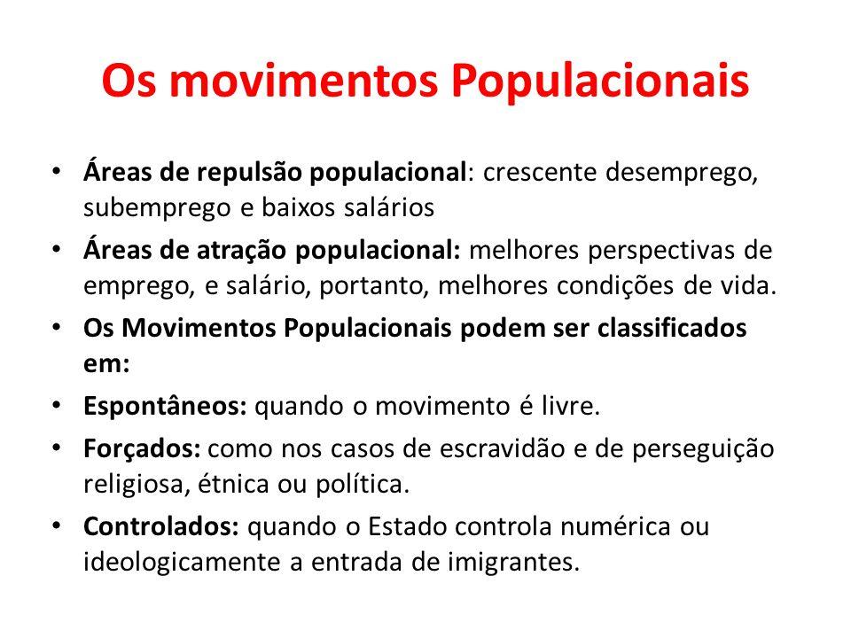 Os movimentos Populacionais Áreas de repulsão populacional: crescente desemprego, subemprego e baixos salários Áreas de atração populacional: melhores