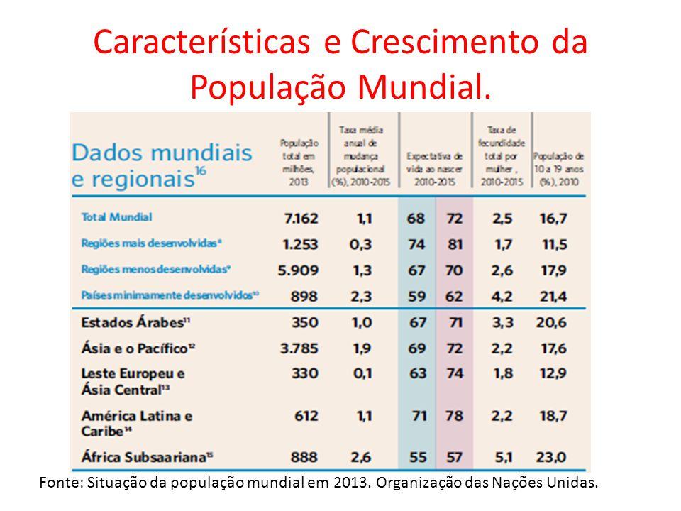 O crescimento demográfico de uma área está ligado a dois fatores: ao crescimento natural e à taxa de migração.