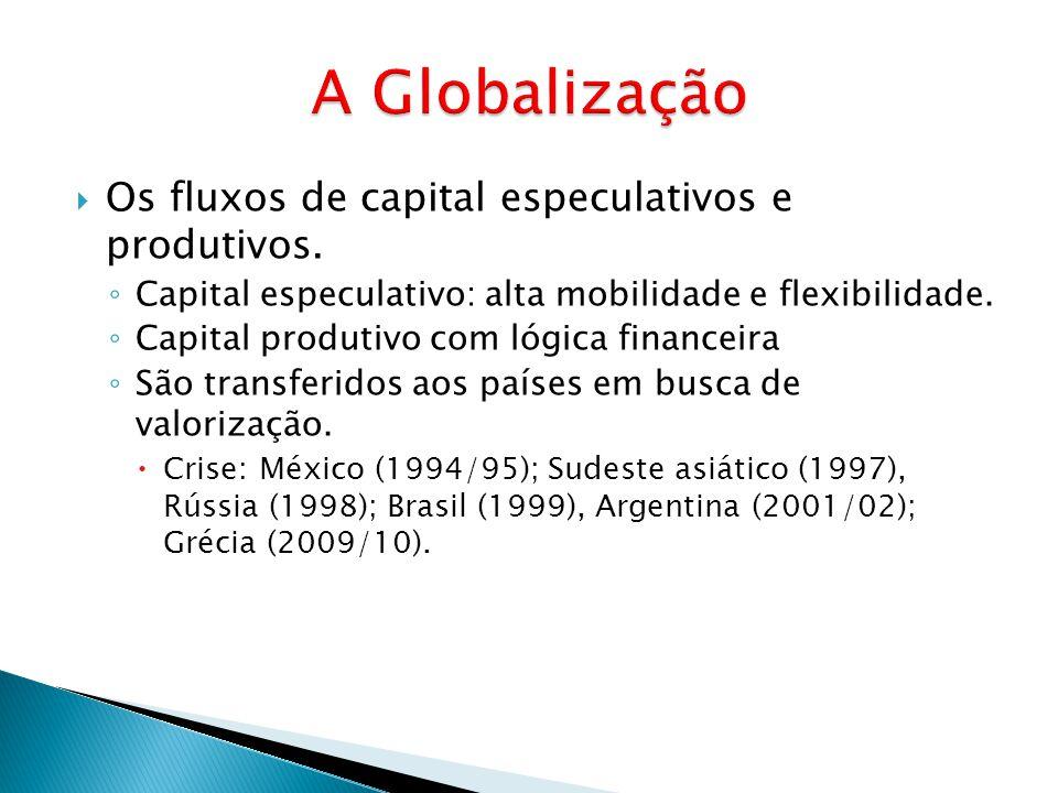  Os fluxos de capital especulativos e produtivos. ◦ Capital especulativo: alta mobilidade e flexibilidade. ◦ Capital produtivo com lógica financeira