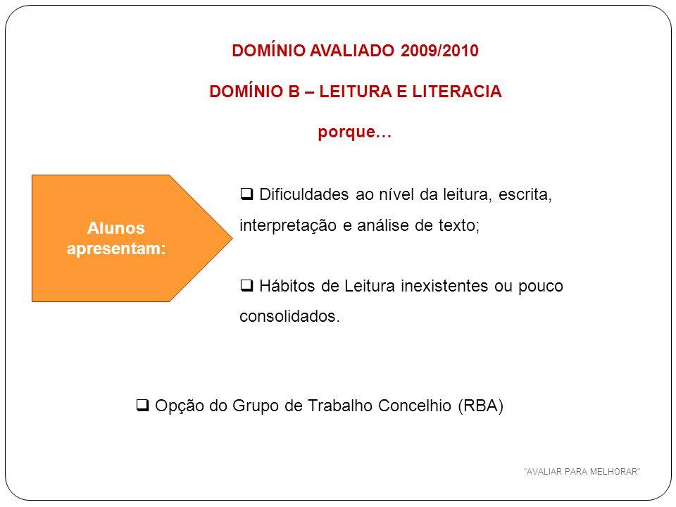 DOMÍNIO AVALIADO 2009/2010 DOMÍNIO B – LEITURA E LITERACIA porque… AVALIAR PARA MELHORAR  Dificuldades ao nível da leitura, escrita, interpretação e análise de texto;  Hábitos de Leitura inexistentes ou pouco consolidados.