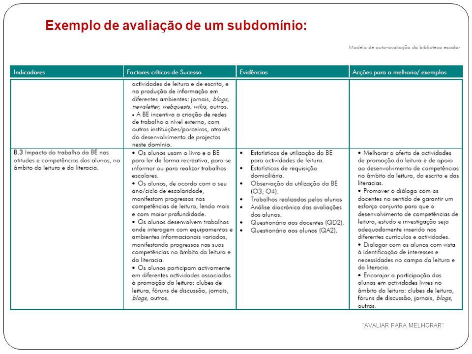 AVALIAR PARA MELHORAR Exemplo de avaliação de um subdomínio:
