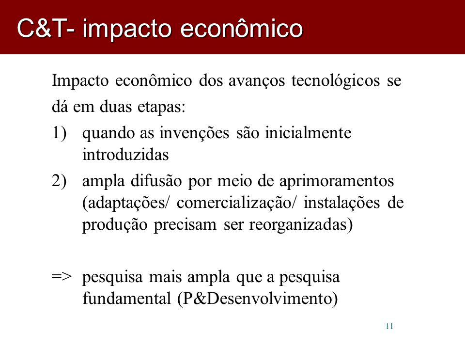 11 Impacto econômico dos avanços tecnológicos se dá em duas etapas: 1)quando as invenções são inicialmente introduzidas 2)ampla difusão por meio de aprimoramentos (adaptações/ comercialização/ instalações de produção precisam ser reorganizadas) => pesquisa mais ampla que a pesquisa fundamental (P&Desenvolvimento) C&T- impacto econômico