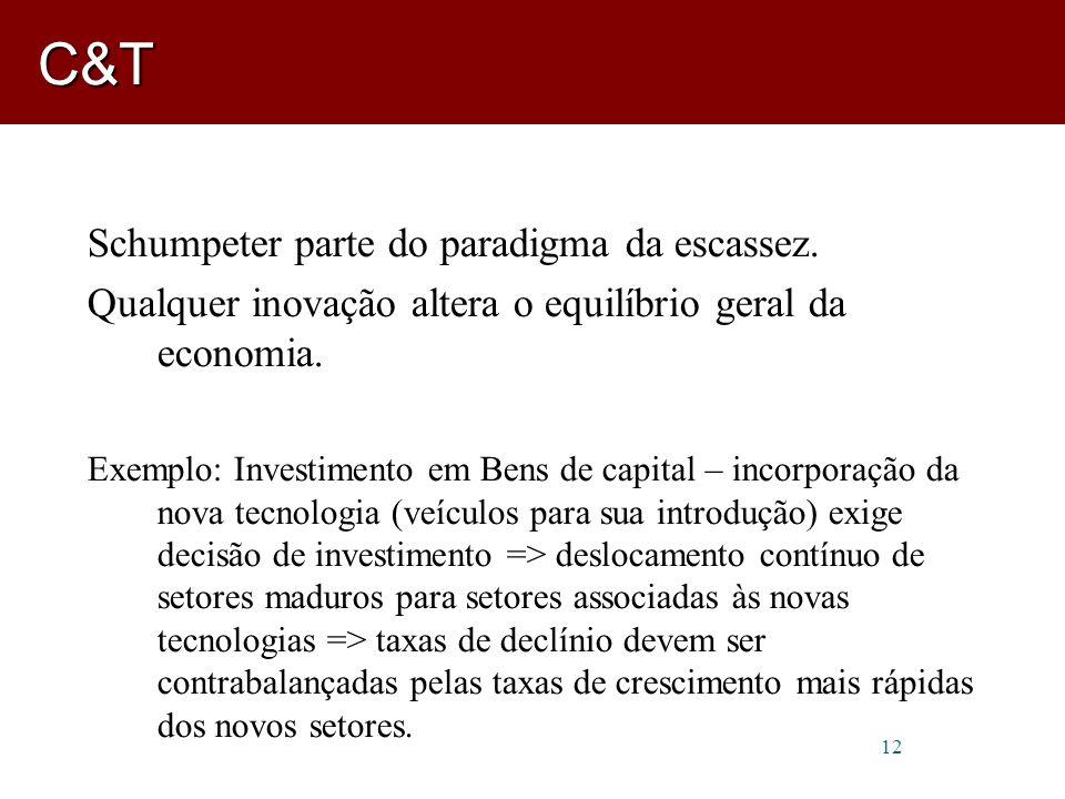 12 Schumpeter parte do paradigma da escassez.