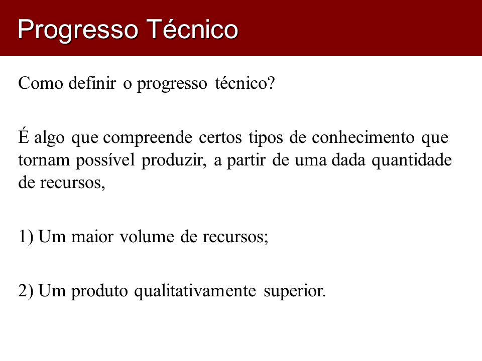 Como definir o progresso técnico.