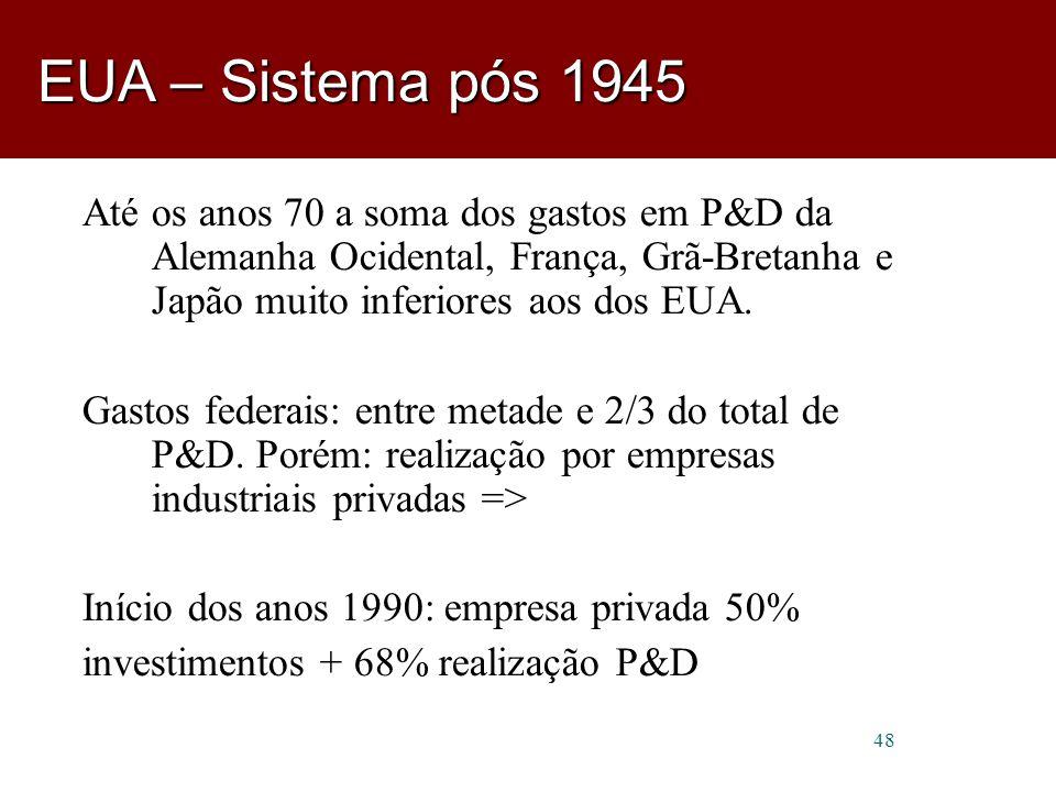 48 Até os anos 70 a soma dos gastos em P&D da Alemanha Ocidental, França, Grã-Bretanha e Japão muito inferiores aos dos EUA.