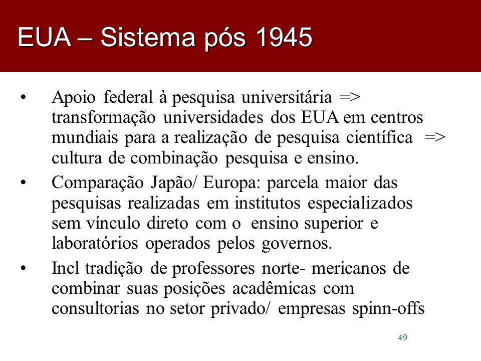 49 Apoio federal à pesquisa universitária => transformação universidades dos EUA em centros mundiais para a realização de pesquisa científica => cultura de combinação pesquisa e ensino.