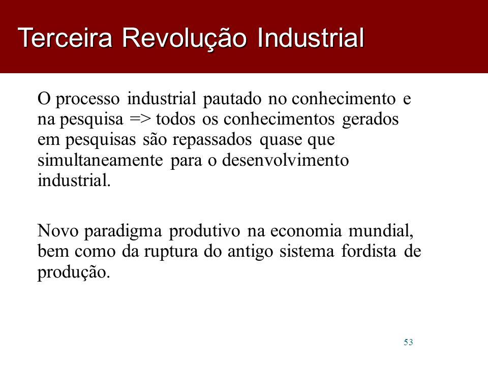 53 O processo industrial pautado no conhecimento e na pesquisa => todos os conhecimentos gerados em pesquisas são repassados quase que simultaneamente para o desenvolvimento industrial.