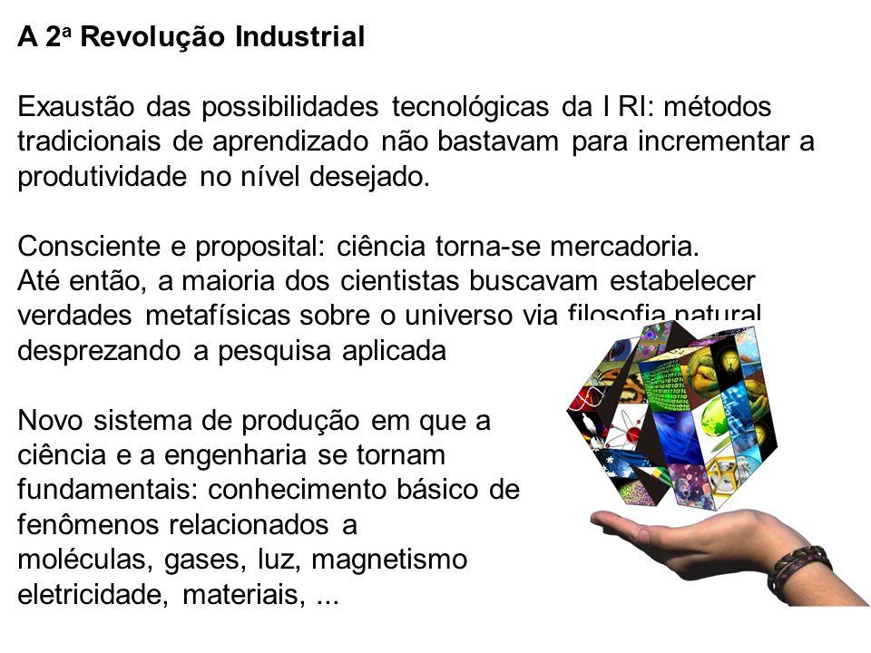 A 2 a Revolução Industrial Exaustão das possibilidades tecnológicas da I RI: métodos tradicionais de aprendizado não bastavam para incrementar a produ