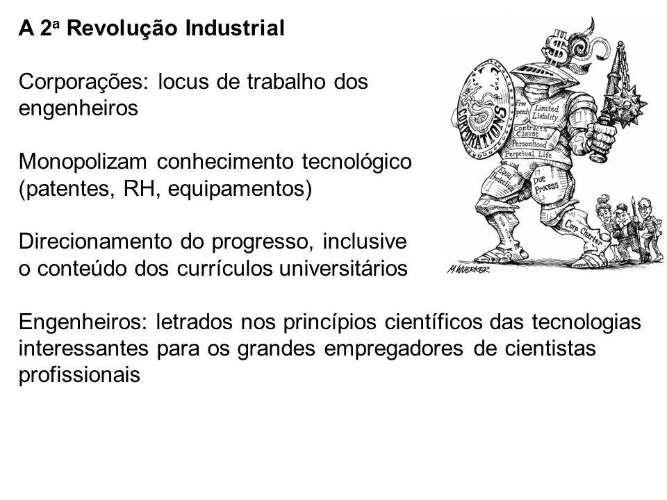 A 2 a Revolução Industrial Corporações: locus de trabalho dos engenheiros Monopolizam conhecimento tecnológico (patentes, RH, equipamentos) Direcionam