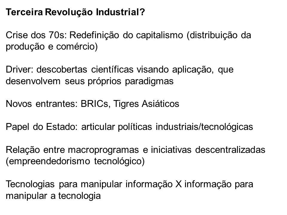 Terceira Revolução Industrial? Crise dos 70s: Redefinição do capitalismo (distribuição da produção e comércio) Driver: descobertas científicas visando