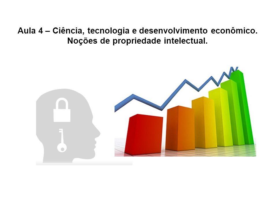 Aula 4 – Ciência, tecnologia e desenvolvimento econômico. Noções de propriedade intelectual.