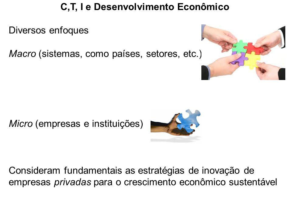 C,T, I e Desenvolvimento Econômico Diversos enfoques Macro (sistemas, como países, setores, etc.) Micro (empresas e instituições) Consideram fundament