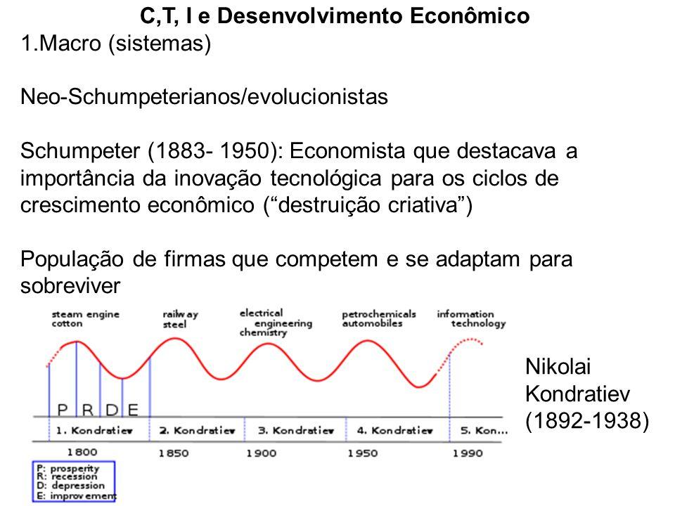 C,T, I e Desenvolvimento Econômico 1.Macro (sistemas) Neo-Schumpeterianos/evolucionistas Schumpeter (1883- 1950): Economista que destacava a importânc