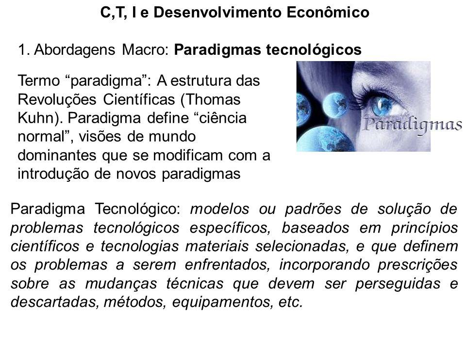 """C,T, I e Desenvolvimento Econômico 1. Abordagens Macro: Paradigmas tecnológicos Termo """"paradigma"""": A estrutura das Revoluções Científicas (Thomas Kuhn"""