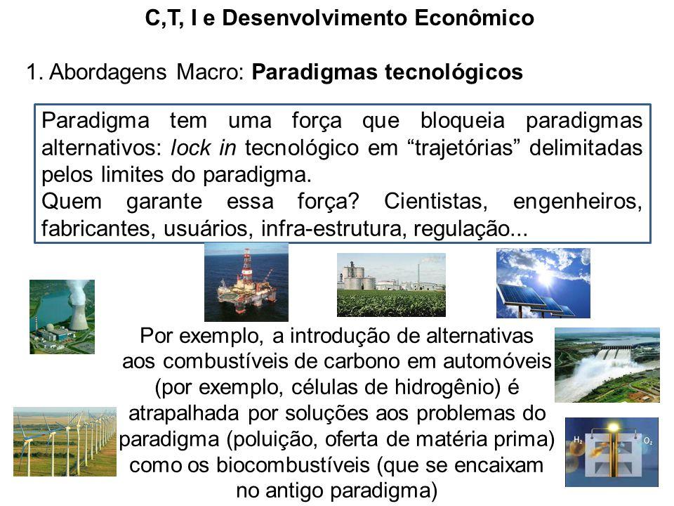C,T, I e Desenvolvimento Econômico 1. Abordagens Macro: Paradigmas tecnológicos Paradigma tem uma força que bloqueia paradigmas alternativos: lock in