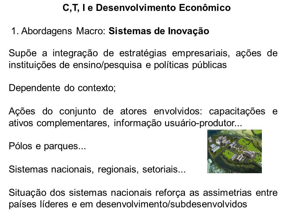 C,T, I e Desenvolvimento Econômico 1. Abordagens Macro: Sistemas de Inovação Supõe a integração de estratégias empresariais, ações de instituições de